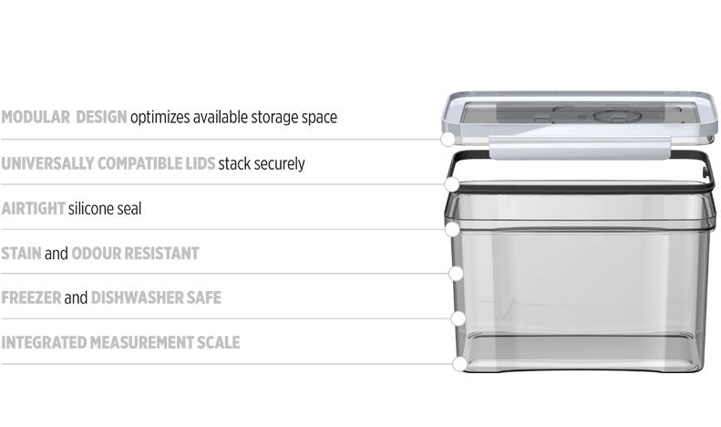 Drylock-feature-desktop