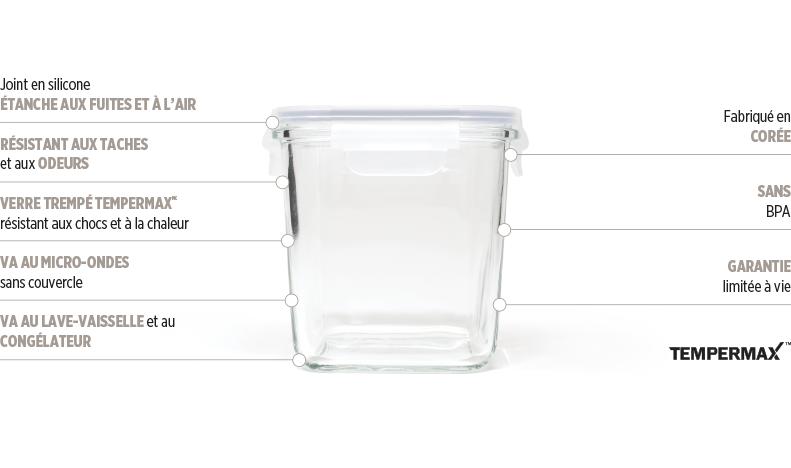 Glasslock Fonctionnalites Desktop